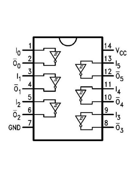 sn74hc14n digital schmitt trigger 6 channels tht  dip